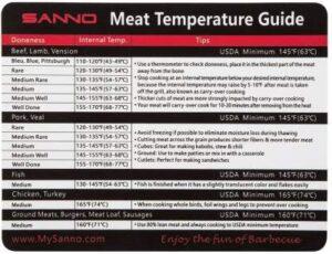 SANNO Meat Temperature Guide