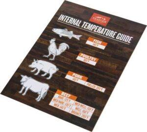 Traeger grill temperature guide
